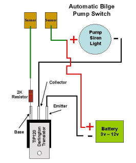 bilge pump wiring diagram wiring diagram rh blaknwyt co automatic bilge pump wiring diagram rule fully automatic bilge pump wiring
